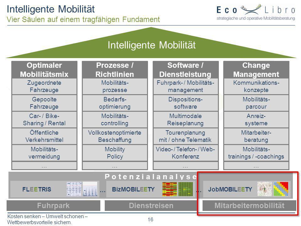Kosten senken – Umwelt schonen – Wettbewerbsvorteile sichern. 16 Intelligente Mobilität Vier Säulen auf einem tragfähigen Fundament Intelligente Mobil
