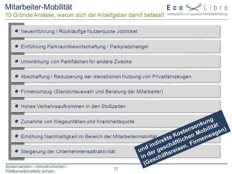 Kosten senken – Umwelt schonen – Wettbewerbsvorteile sichern. 17 Mitarbeiter-Mobilität 10 Gründe/Anlässe, warum sich der Arbeitgeber damit befasst! Er
