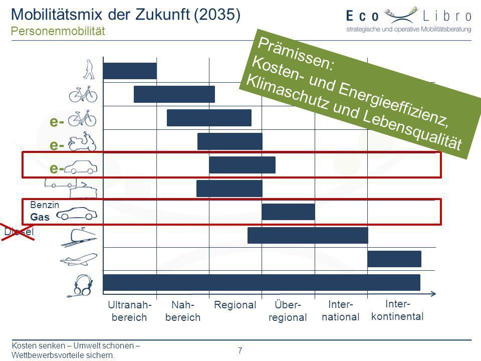 Kosten senken – Umwelt schonen – Wettbewerbsvorteile sichern. 7 Ultranah- bereich Nah- bereich Regional Über- regional Inter- national Inter- kontinen