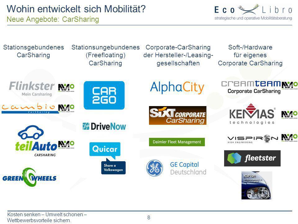 Kosten senken – Umwelt schonen – Wettbewerbsvorteile sichern. 8 Wohin entwickelt sich Mobilität? Neue Angebote: CarSharing Stationsgebundenes CarShari