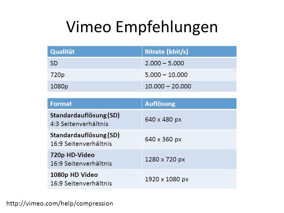 Vimeo Empfehlungen FormatAuflösung Standardauflösung (SD) 4:3 Seitenverhältnis 640 x 480 px Standardauflösung (SD) 16:9 Seitenverhältnis 640 x 360 px