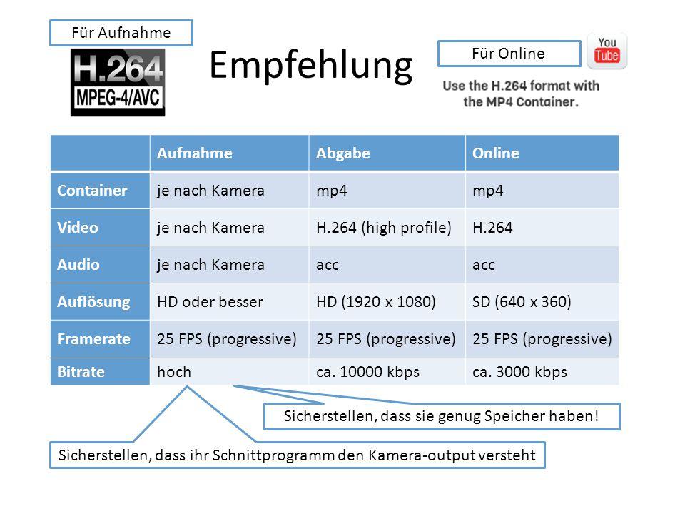 Empfehlung AufnahmeAbgabeOnline Containerje nach Kameramp4 Videoje nach KameraH.264 (high profile)H.264 Audioje nach Kameraacc AuflösungHD oder besser