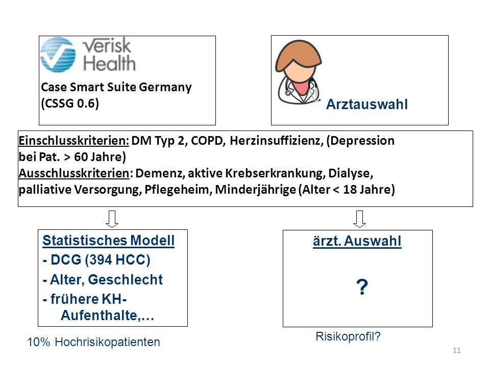 11 Case Smart Suite Germany (CSSG 0.6) Arztauswahl Einschlusskriterien: DM Typ 2, COPD, Herzinsuffizienz, (Depression bei Pat. > 60 Jahre) Ausschlussk