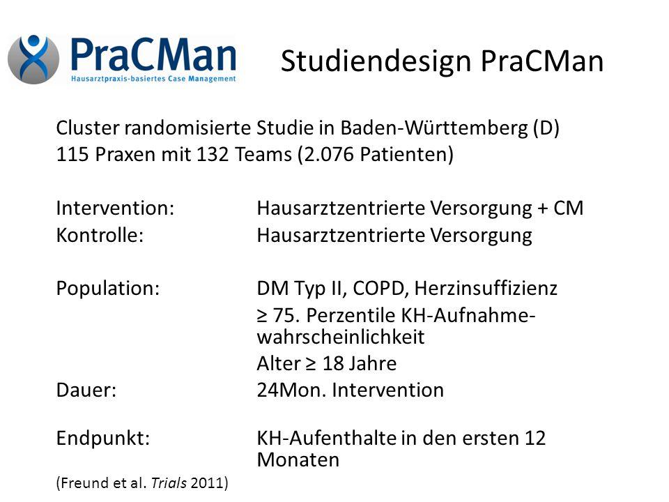 Copyright Universitätsklinikum Heidelberg 2014 15 Studiendesign PraCMan Cluster randomisierte Studie in Baden-Württemberg (D) 115 Praxen mit 132 Teams