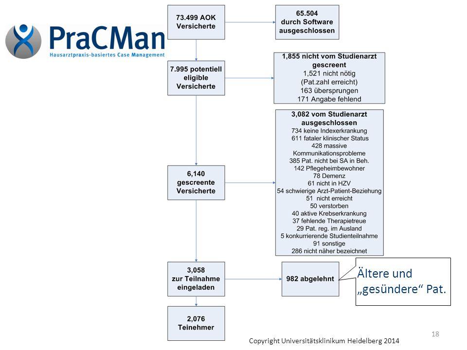 "PraCMan Studiengruppe 201318 Ältere und ""gesündere"" Pat. Copyright Universitätsklinikum Heidelberg 2014"