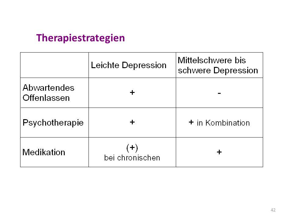 42 Therapiestrategien