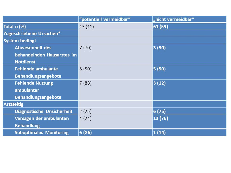 Copyright Universitätsklinikum Heidelberg 2014 Welches Antidepressivum.