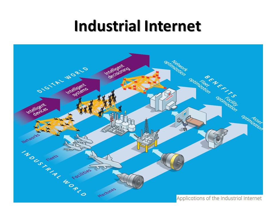 Wie baut man ein Digital Enterprise?