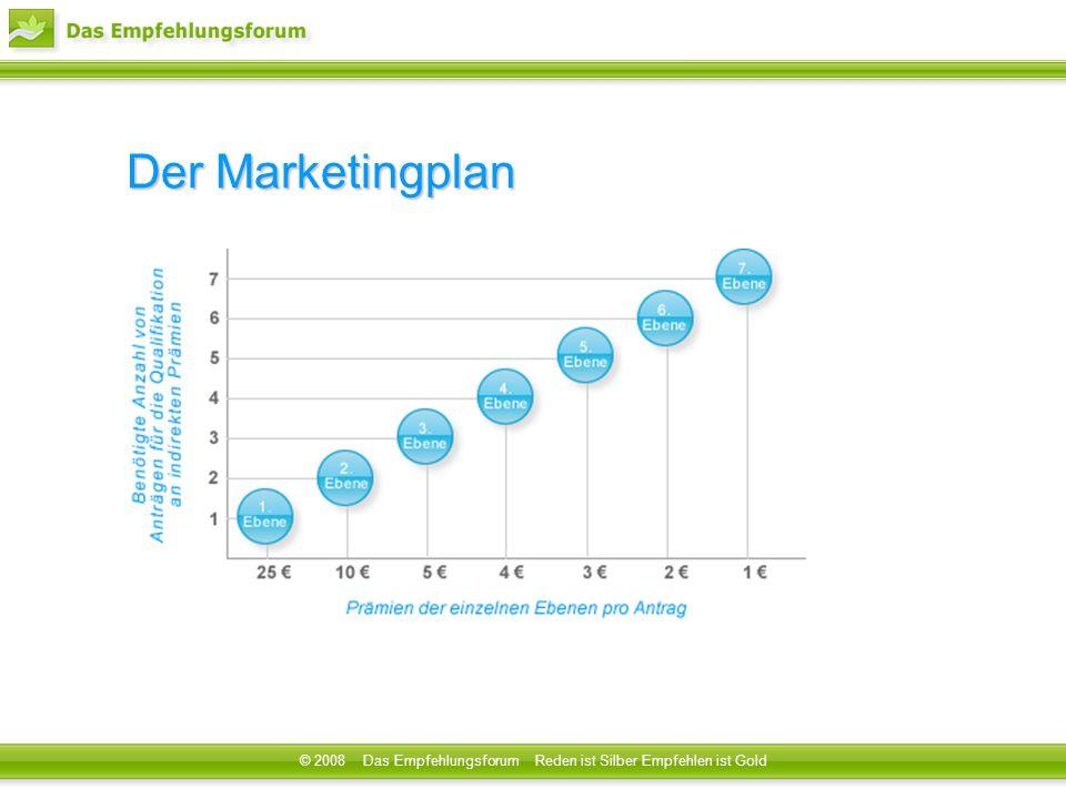 Der Marketingplan © 2008 Das Empfehlungsforum Reden ist Silber Empfehlen ist Gold
