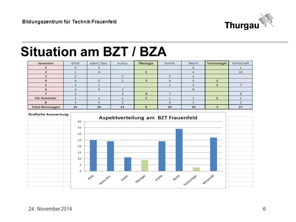 Bildungszentrum für Technik Frauenfeld 24. November 20146 Situation am BZT / BZA