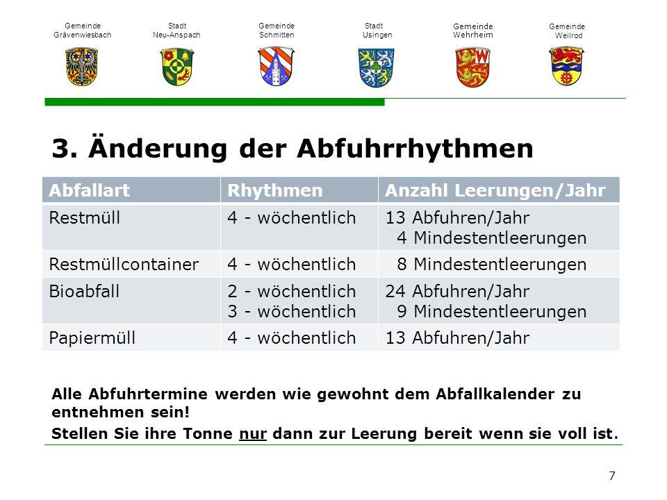 3. Änderung der Abfuhrrhythmen 7 Gemeinde Grävenwiesbach Stadt Neu-Anspach Gemeinde Schmitten Stadt Usingen Gemeinde Wehrheim Gemeinde Weilrod Abfalla