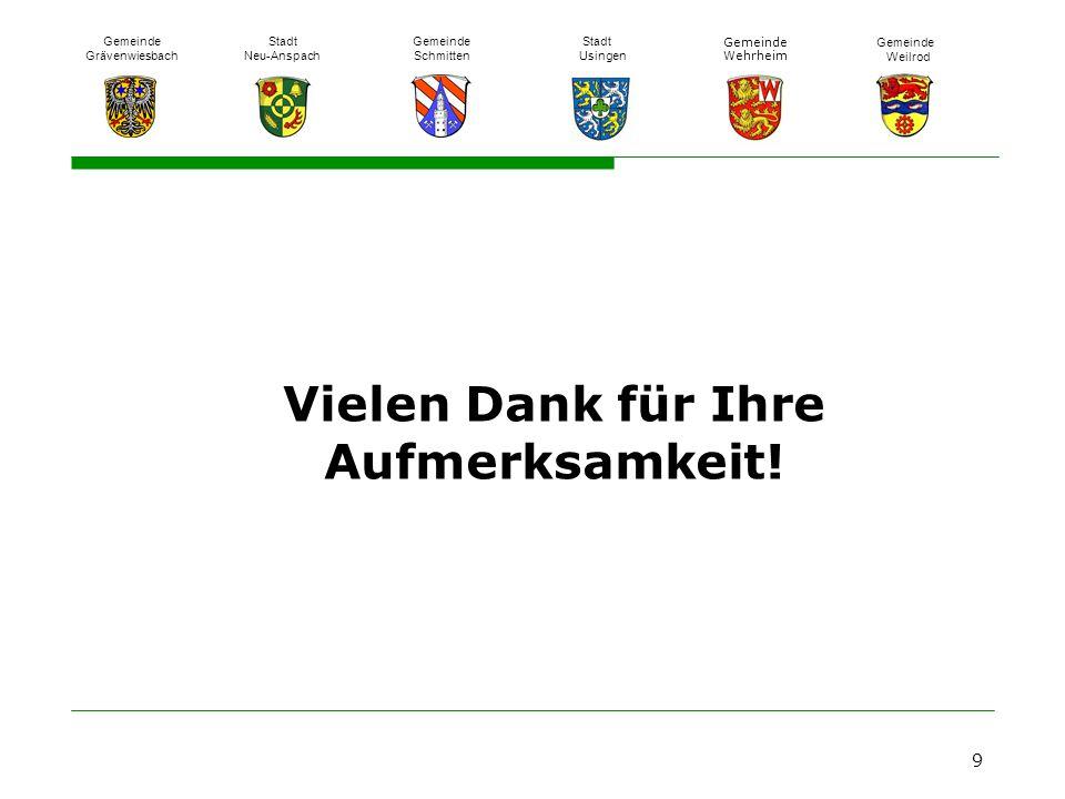 Vielen Dank für Ihre Aufmerksamkeit! 9 Gemeinde Grävenwiesbach Stadt Neu-Anspach Gemeinde Schmitten Stadt Usingen Gemeinde Wehrheim Gemeinde Weilrod