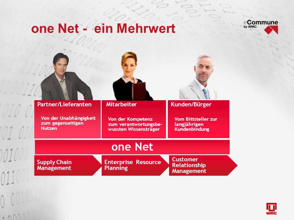 one Net - ein Mehrwert one Net Kunden/Bürger Vom Bittsteller zur langjährigen Kundenbindung Partner/Lieferanten Von der Unabhängigkeit zum gegenseitig