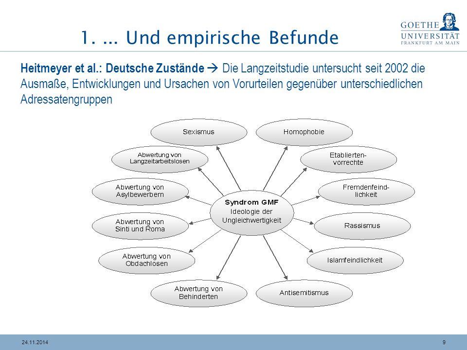 924.11.2014 1.... Und empirische Befunde Heitmeyer et al.: Deutsche Zustände  Die Langzeitstudie untersucht seit 2002 die Ausmaße, Entwicklungen und