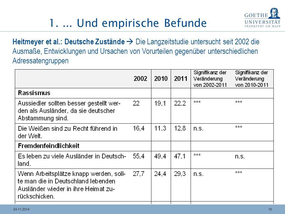 1024.11.2014 1.... Und empirische Befunde Heitmeyer et al.: Deutsche Zustände  Die Langzeitstudie untersucht seit 2002 die Ausmaße, Entwicklungen und