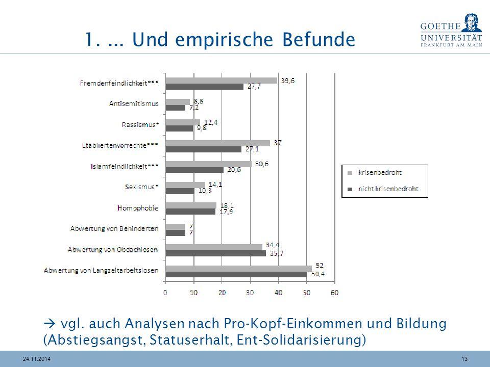 1324.11.2014  vgl. auch Analysen nach Pro-Kopf-Einkommen und Bildung (Abstiegsangst, Statuserhalt, Ent-Solidarisierung) 1.... Und empirische Befunde