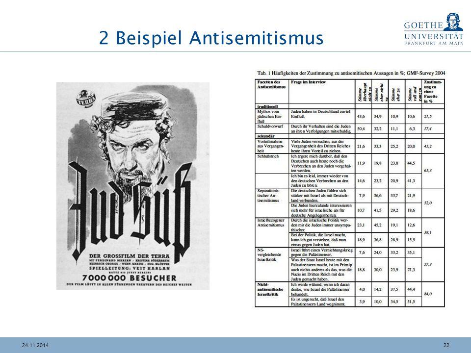 2224.11.2014 2 Beispiel Antisemitismus
