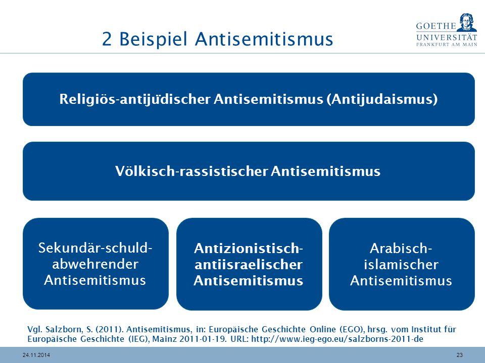 2324.11.2014 2 Beispiel Antisemitismus Religiös-antiju ̈ discher Antisemitismus (Antijudaismus) Völkisch-rassistischer Antisemitismus Sekundär-schuld-