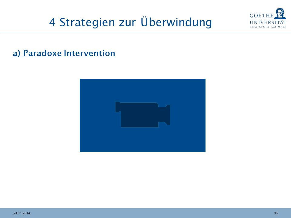 3524.11.2014 4 Strategien zur Überwindung a) Paradoxe Intervention
