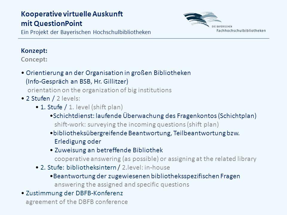 Kooperative virtuelle Auskunft mit QuestionPoint Ein Projekt der Bayerischen Hochschulbibliotheken Konzept: Concept: Orientierung an der Organisation in großen Bibliotheken (Info-Gespräch an BSB, Hr.