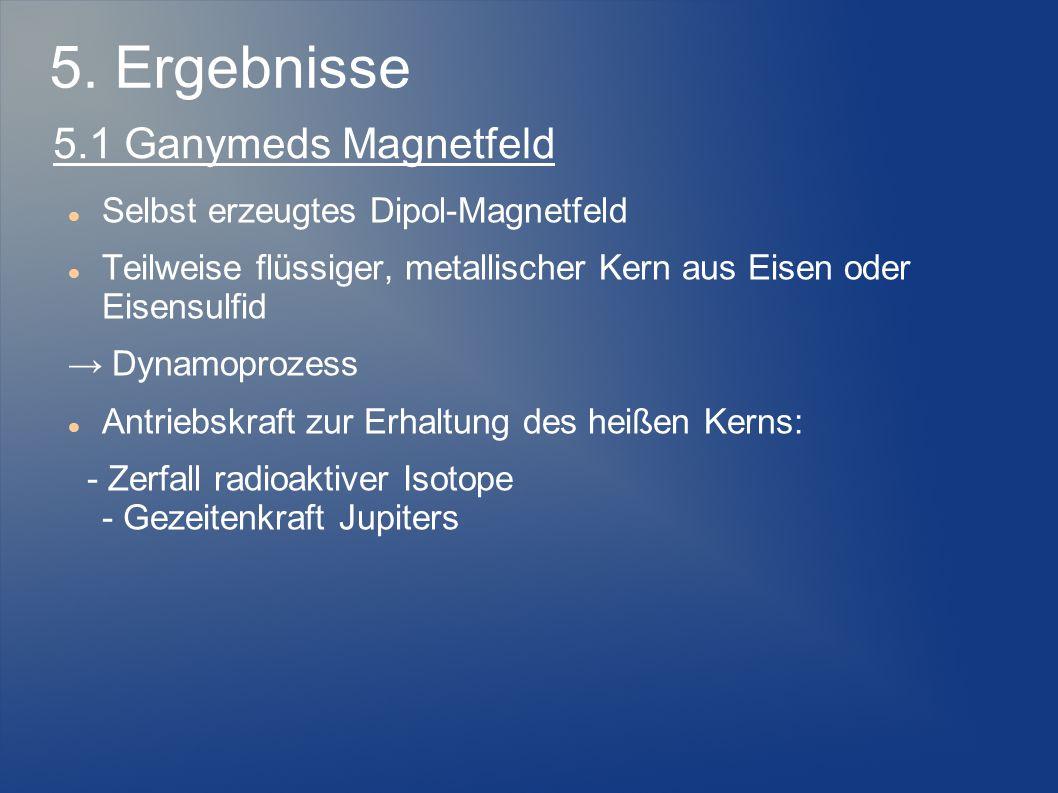 Selbst erzeugtes Dipol-Magnetfeld Teilweise flüssiger, metallischer Kern aus Eisen oder Eisensulfid → Dynamoprozess Antriebskraft zur Erhaltung des he