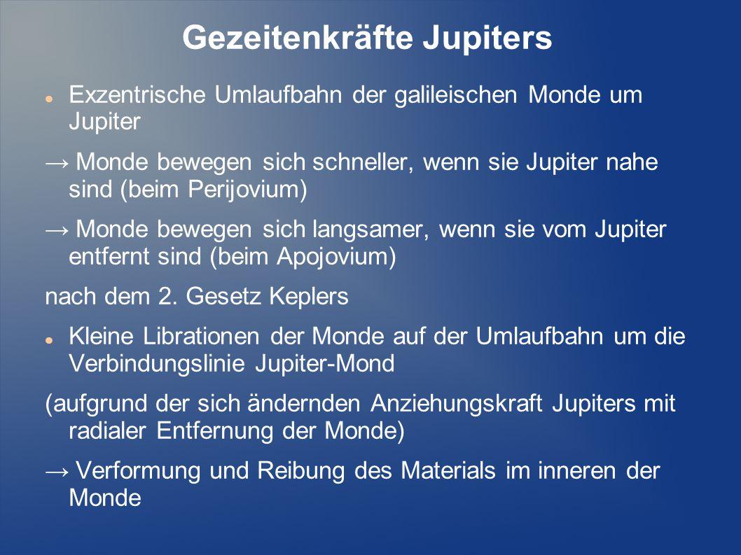 Exzentrische Umlaufbahn der galileischen Monde um Jupiter → Monde bewegen sich schneller, wenn sie Jupiter nahe sind (beim Perijovium) → Monde bewegen