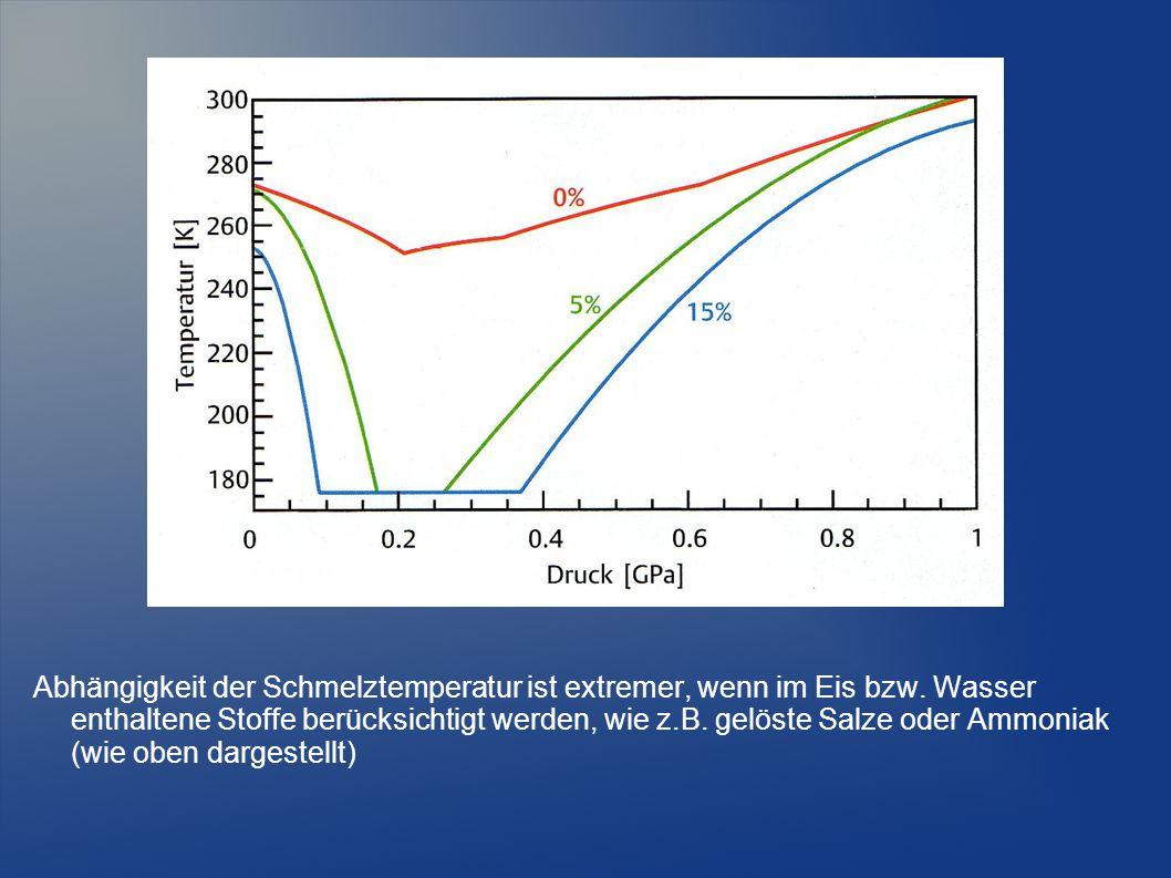 Abhängigkeit der Schmelztemperatur ist extremer, wenn im Eis bzw. Wasser enthaltene Stoffe berücksichtigt werden, wie z.B. gelöste Salze oder Ammoniak