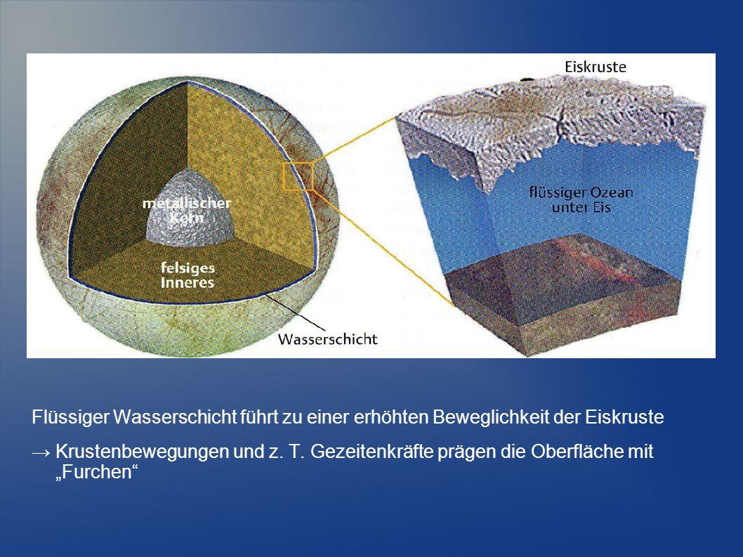 """Flüssiger Wasserschicht führt zu einer erhöhten Beweglichkeit der Eiskruste → Krustenbewegungen und z. T. Gezeitenkräfte prägen die Oberfläche mit """"Fu"""