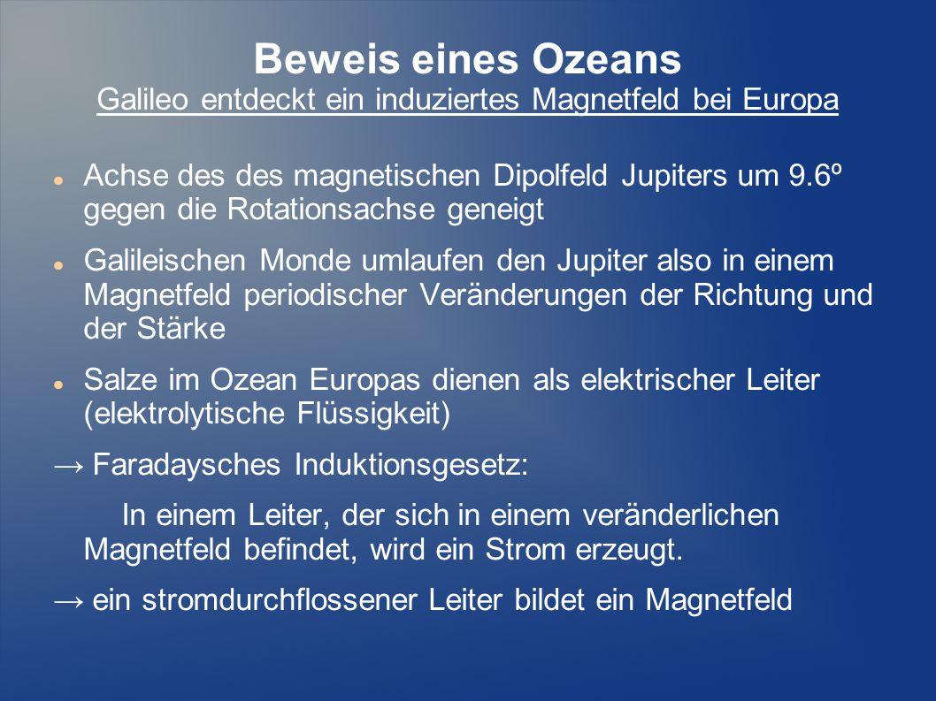 Beweis eines Ozeans Galileo entdeckt ein induziertes Magnetfeld bei Europa Achse des des magnetischen Dipolfeld Jupiters um 9.6º gegen die Rotationsac