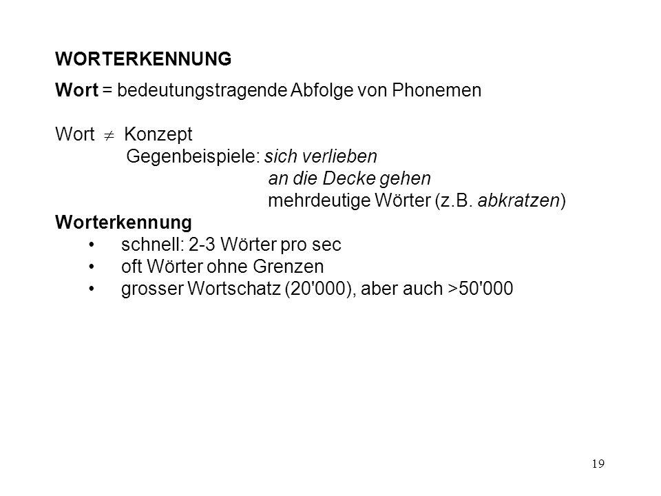 20 Worterkennung über Reihe von Merkmalen: 1 phonetisch: Laute und ihre Abfolge, 2 syntaktisch: grammatikalisches Geschlecht, Wortart,...