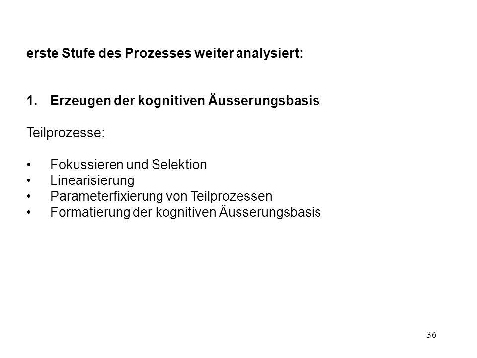36 erste Stufe des Prozesses weiter analysiert: 1.Erzeugen der kognitiven Äusserungsbasis Teilprozesse: Fokussieren und Selektion Linearisierung Parameterfixierung von Teilprozessen Formatierung der kognitiven Äusserungsbasis