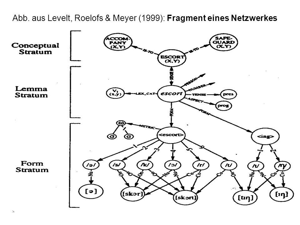 39 Abb. aus Levelt, Roelofs & Meyer (1999): Fragment eines Netzwerkes