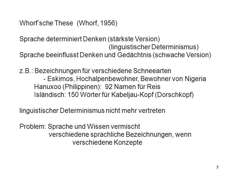 5 Whorf'sche These (Whorf, 1956) Sprache determiniert Denken (stärkste Version) (linguistischer Determinismus) Sprache beeinflusst Denken und Gedächtnis (schwache Version) z.B.: Bezeichnungen für verschiedene Schneearten - Eskimos, Hochalpenbewohner, Bewohner von Nigeria Hanuxoo (Philippinen): 92 Namen für Reis Isländisch: 150 Wörter für Kabeljau-Kopf (Dorschkopf) linguistischer Determinismus nicht mehr vertreten Problem: Sprache und Wissen vermischt verschiedene sprachliche Bezeichnungen, wenn verschiedene Konzepte
