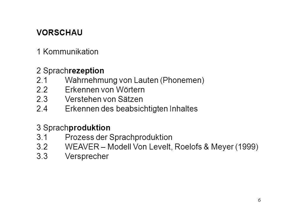 6 VORSCHAU 1 Kommunikation 2 Sprachrezeption 2.1 Wahrnehmung von Lauten (Phonemen) 2.2 Erkennen von Wörtern 2.3 Verstehen von Sätzen 2.4 Erkennen des beabsichtigten Inhaltes 3 Sprachproduktion 3.1Prozess der Sprachproduktion 3.2WEAVER – Modell Von Levelt, Roelofs & Meyer (1999) 3.3Versprecher