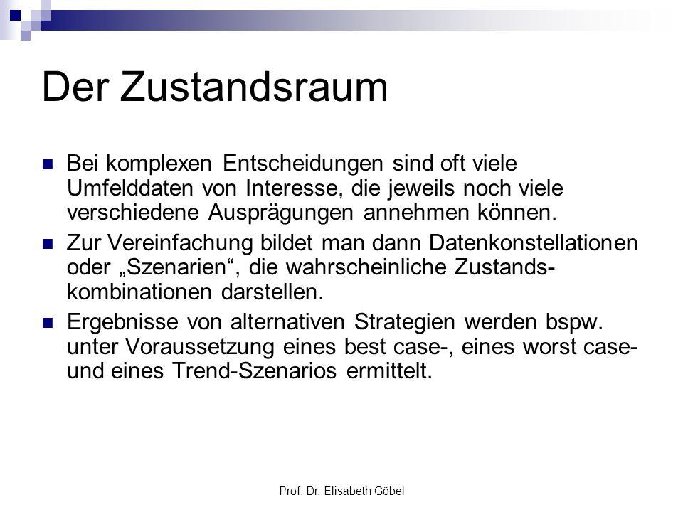 Prof. Dr. Elisabeth Göbel Der Zustandsraum Bei komplexen Entscheidungen sind oft viele Umfelddaten von Interesse, die jeweils noch viele verschiedene