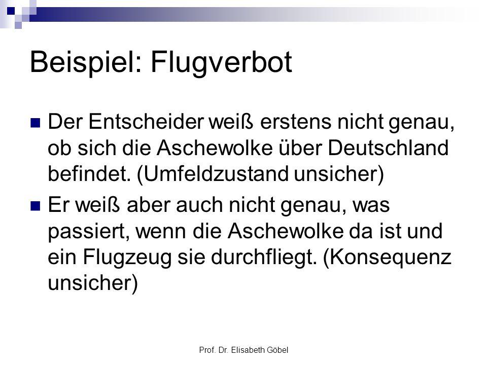 Prof. Dr. Elisabeth Göbel Beispiel: Flugverbot Der Entscheider weiß erstens nicht genau, ob sich die Aschewolke über Deutschland befindet. (Umfeldzust