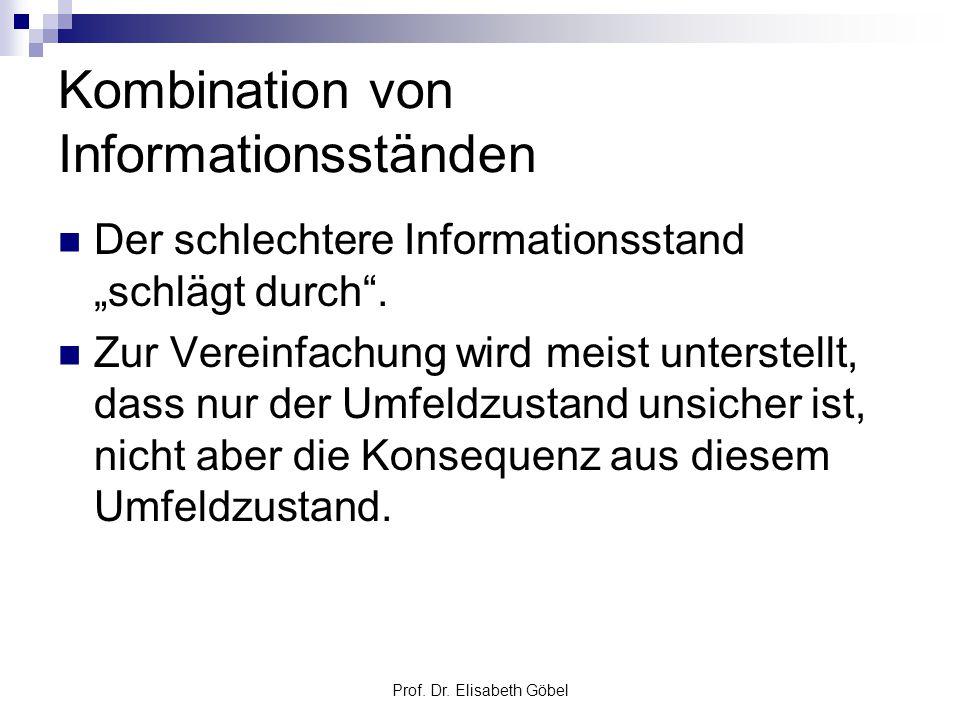 """Prof. Dr. Elisabeth Göbel Kombination von Informationsständen Der schlechtere Informationsstand """"schlägt durch"""". Zur Vereinfachung wird meist unterste"""