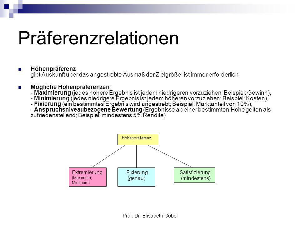 Prof. Dr. Elisabeth Göbel Präferenzrelationen Höhenpräferenz gibt Auskunft über das angestrebte Ausmaß der Zielgröße; ist immer erforderlich Mögliche
