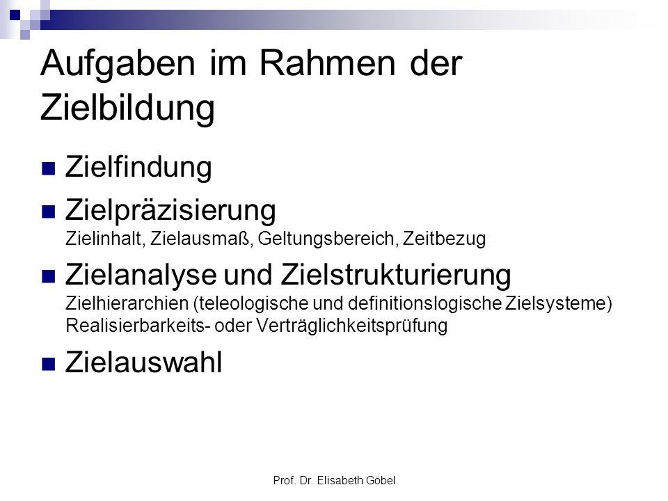 Prof. Dr. Elisabeth Göbel Aufgaben im Rahmen der Zielbildung Zielfindung Zielpräzisierung Zielinhalt, Zielausmaß, Geltungsbereich, Zeitbezug Zielanaly