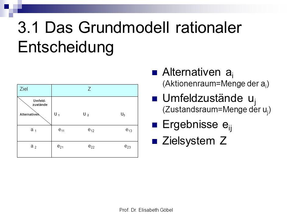 Prof. Dr. Elisabeth Göbel 3.1 Das Grundmodell rationaler Entscheidung Alternativen a i (Aktionenraum=Menge der a i ) Umfeldzustände u j (Zustandsraum=