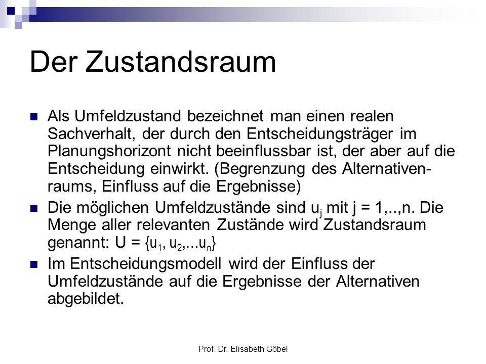 Prof. Dr. Elisabeth Göbel Der Zustandsraum Als Umfeldzustand bezeichnet man einen realen Sachverhalt, der durch den Entscheidungsträger im Planungshor