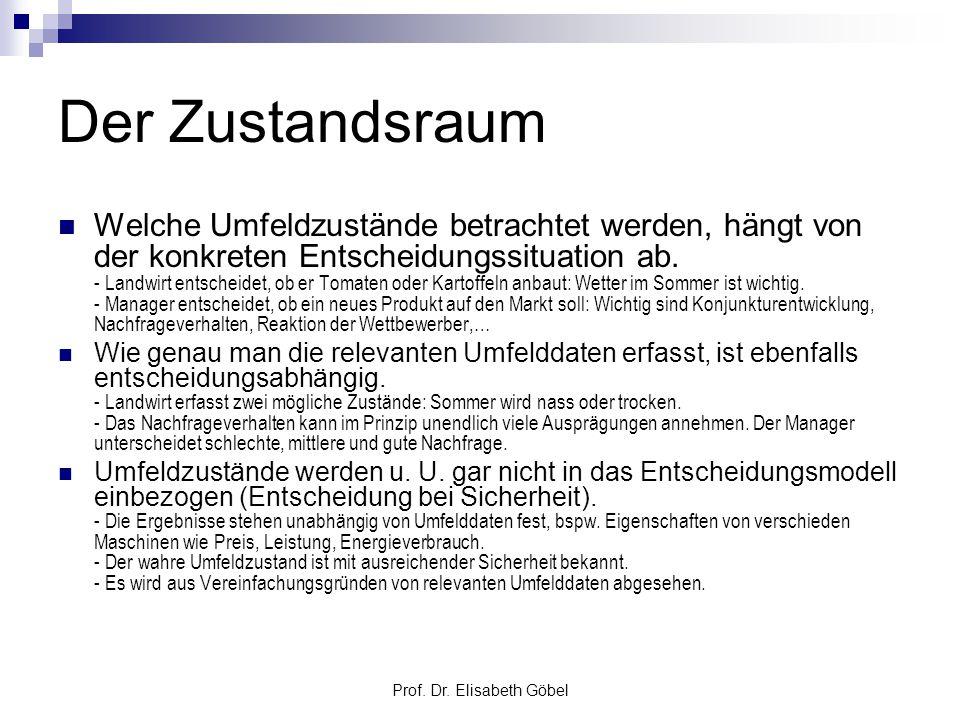 Prof. Dr. Elisabeth Göbel Der Zustandsraum Welche Umfeldzustände betrachtet werden, hängt von der konkreten Entscheidungssituation ab. - Landwirt ents