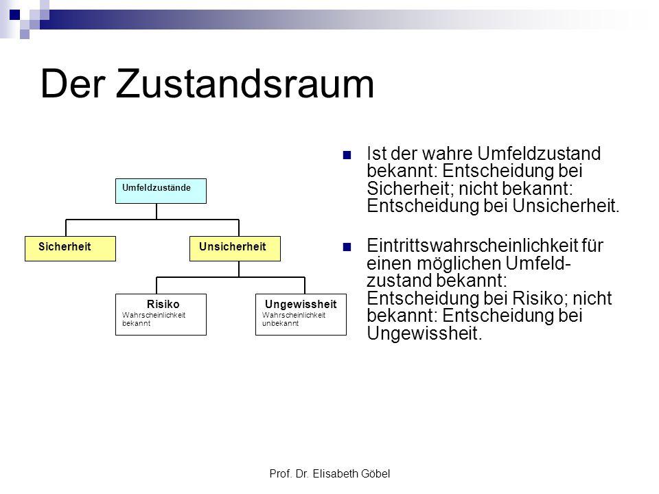 Prof. Dr. Elisabeth Göbel Der Zustandsraum Ist der wahre Umfeldzustand bekannt: Entscheidung bei Sicherheit; nicht bekannt: Entscheidung bei Unsicherh