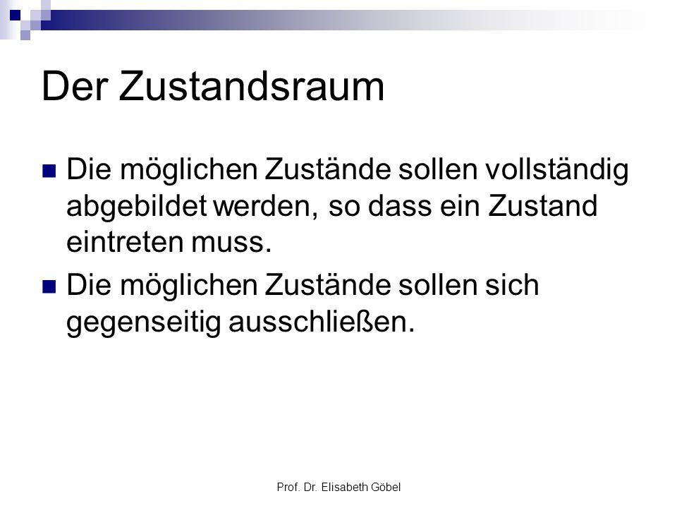 Prof. Dr. Elisabeth Göbel Der Zustandsraum Die möglichen Zustände sollen vollständig abgebildet werden, so dass ein Zustand eintreten muss. Die möglic