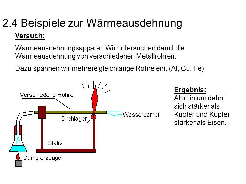 2.4 Beispiele zur Wärmeausdehnung Versuch: Wärmeausdehnungsapparat. Wir untersuchen damit die Wärmeausdehnung von verschiedenen Metallrohren. Dazu spa