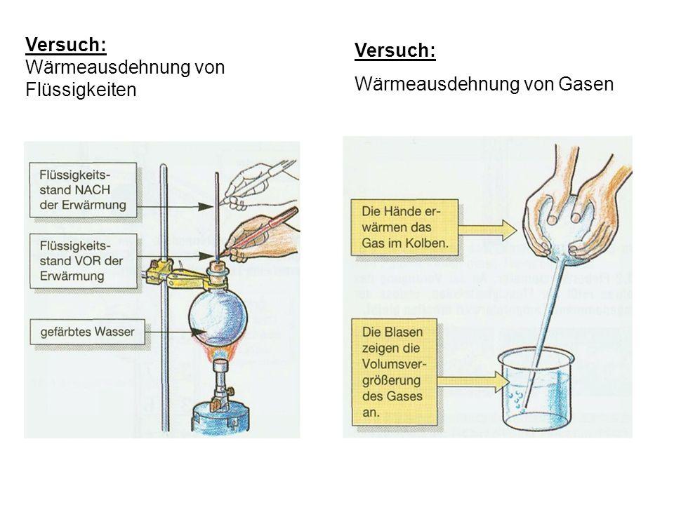 Versuch: Wärmeausdehnung von Flüssigkeiten Versuch: Wärmeausdehnung von Gasen