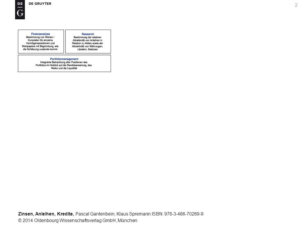 Zinsen, Anleihen, Kredite, Pascal Gantenbein, Klaus Spremann ISBN: 978-3-486-70269-9 © 2014 Oldenbourg Wissenschaftsverlag GmbH, München 73 Darstellung 13-2: Gegenu ̈ berstellung von Ratingklassen und Wahrscheinlichkeiten PD (Probability of Default) fu ̈ r einen Ausfall im kommenden Jahr.