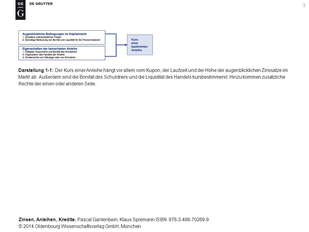 Zinsen, Anleihen, Kredite, Pascal Gantenbein, Klaus Spremann ISBN: 978-3-486-70269-9 © 2014 Oldenbourg Wissenschaftsverlag GmbH, München 54 Darstellung 10-1: Heute, bei Vertragsabschluss, gelte die unterste Zinskurve.