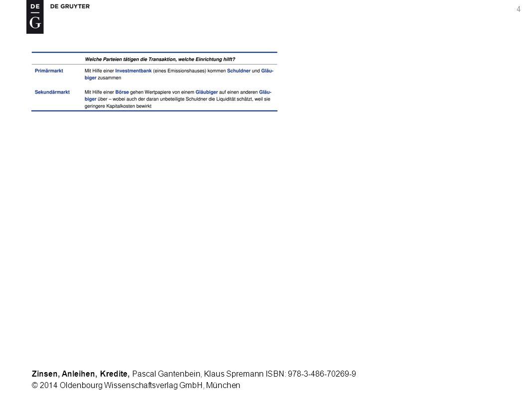 Zinsen, Anleihen, Kredite, Pascal Gantenbein, Klaus Spremann ISBN: 978-3-486-70269-9 © 2014 Oldenbourg Wissenschaftsverlag GmbH, München 65