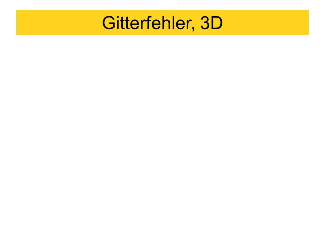 Gitterfehler, 3D